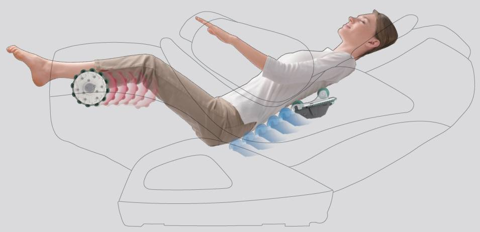 an illustration to show how your body enjoys the massage chair